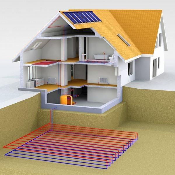 Pompe di calore - Biotech Energia